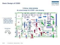 Cssd Workflow Chart Cssd Workflow Chart Flow Chart Of Flood Plain Mapping