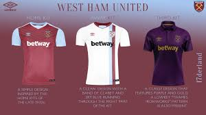 Great selection of west ham utd shirts and kit featuring vintage home, away, training, player issue plus lots of great clearance deals on the hammers current and vintage ranges. Hello I Made Some Concept West Ham Kits Hope You All Like It Hammers
