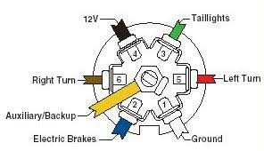 boat trailer lights wiring diagram wiring diagram schematics how to wire up the lights brakes for your vehicle trailer