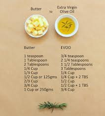 Butter To Olive Oil Conversion Chart 13 Cup Oil To Butter Avalonit Net