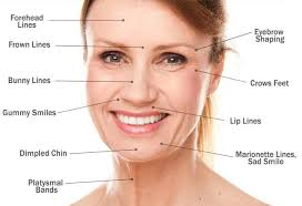 Botox Dosing Chart Botox Training Course For Physicians Nurses Aaopm