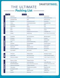 Vacation Checklist The Only Travel Packing Checklist Youll Ever Need Travel