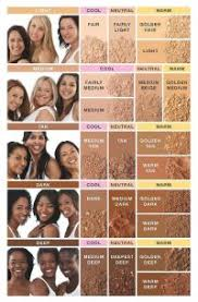 Bare Minerals Foundation Shades Chart Bare Minerals Foundation Shades Chart Loreal Mineral