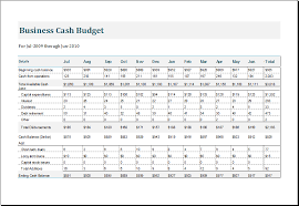 Budget Layout Example Business Cash Budget Template For Excel Excel Templates