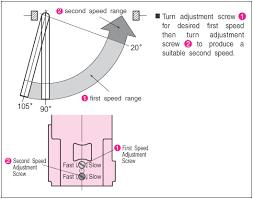 door closer installation. speed adjustment door closer installation
