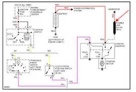 watch more like 2002 pontiac sunfire ignition switch wiring harness 2000 pontiac sunfire ignition switch wiring diagram wiring diagram