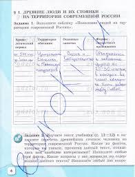 ГДЗ Рабочая тетрадь по истории класс Артасов 6стр