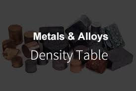 Density Table Of Metals And Alloys Iron Steel Brass