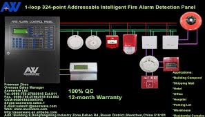 fire alarm control panel wikipedia readingrat net Residential Fire Alarm Wiring Diagram est2 fire alarm panel wiring diagram est2 fire alarm panel, wiring diagram Fire Alarm Wiring Diagram PDF