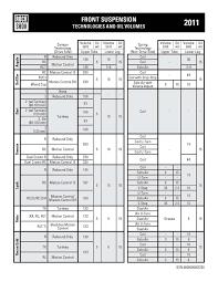 Xc Rider Rock Shock Fork Oil Chart 2011