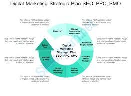 Marketing Plan Template Strategic Powerpoint Account Vraccelerator Co