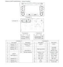 kia sorento wiring diagram radio wiring diagram good radio wiring kia sorento wiring diagram radio wiring diagram wiring diagram accent 2005 kia sorento ex radio wiring kia sorento wiring diagram