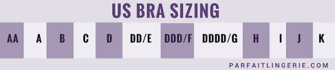 Uk To Us Bra Size Chart Find Your Perfect Fit With Our Us To Uk Bra Size Conversion