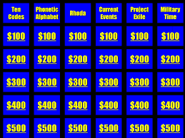The phonetic alphabet has been around for a long time, but has not always been the same, says thomas j. Criminal Justice Jeopardy Begin Credits Ppt Download