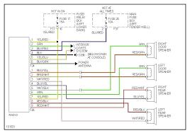 92 subaru legacy stereo wiring diagram wire center \u2022 2009 Subaru Legacy Wiring-Diagram at 92 Subaru Legacy Stereo Wiring Diagram
