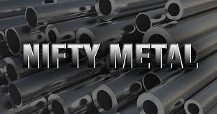 Metal Nifty Chart Nifty Metal Index Weekly Chart