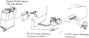repair guides emission controls evaporative emission control Ford Escape Evap System Diagram typical evap canister mounting inside the driver's side rear wheelhouse 2002 ford escape evap system diagram