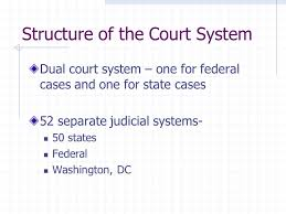 The Court System And Sources Of Rights Structure Of The