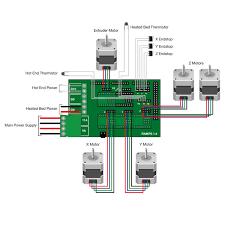 3d printer r s wiring diagram 3d wiring diagrams