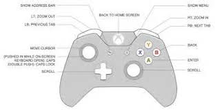 similiar xbox parts labeled keywords xbox 360 power wiring diagram xbox get image about wiring