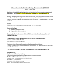 John Quincy Adams Presidency Chart Unit 4 Plan Doral Academy Preparatory