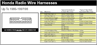96 integra stereo wiring diagram images wiring color code on 96 crx wiring harness diagramon 97 honda civic ecu pinout
