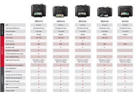 Printer Ink Compatibility Chart Maxify Repair Maintenance Personal Care Canon Online Store