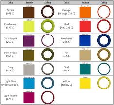 O Ring Colour Chart Captain O Ring Llc O Rings Custom O Rings Color O Rings