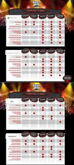 Theme Park Review Guitar Hero World Tour Vs Rock Band 2