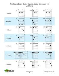 Finger Chart Guitar Notes Pin On Teaching Materials