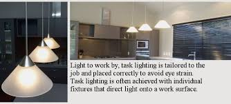 kitchen task lighting ideas. Beautiful Task Kitchen Task Lighting Ideas New Unique Ltd On A