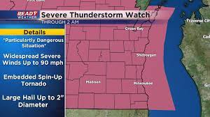 Particularly Dangerous Situation Severe ...