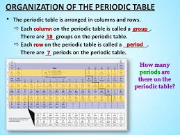 1) Introducing the Periodic Table Increasing atomic number Dmitri ...
