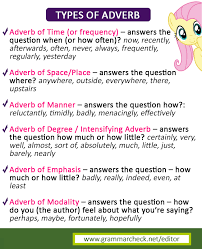 Types of Adverbs … | Pinteres…