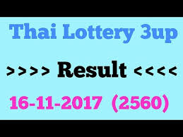 2009 Thailand Lottery Results Chart