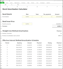 Amortization Chart For Mortgage Excel Mortgage Amortization Schedule With Extra Payments Balloon