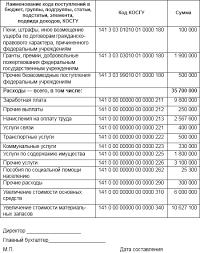 Учет расходов казенного учреждения курсовая