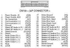lexus car radio stereo audio wiring diagram autoradio connector wire lexus p1505 pioneer fx mg4807dv