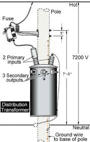 three phase electrical wiring installation at home 3 phase inside household distribution transformer