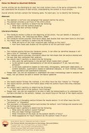 Academic Paper Help Academic Essay Writing Editing The 7 Best Content Writing Tips For Beginning Freelancers
