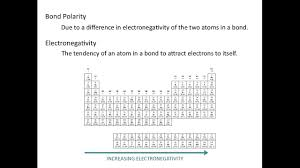 Electronegativity Chart Trend Electronegativity And Bond Polarity Chemistry Tutorial