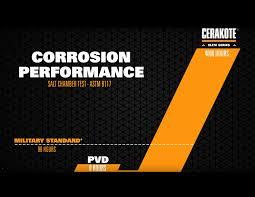 Corrosion Protection Performance Of Cerakote Elite Vs Pvd