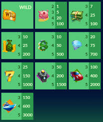 What Is A Virtual Payout Guide Big Fish Casino