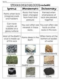 rock cycle worksheet a printable science  assess what your students know about rocks this simple rocks sort students cut out