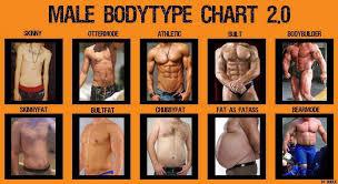 Men Body Chart Male Body Chart Khoi Hoang