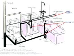 bathtub rough in plumbing rough in bathtub drain house tub basement bathtub rough in plumbing diagram