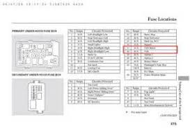 similiar 2005 honda odyssey fuse chart keywords 1995 honda civic fuse box diagram in addition 2003 honda element fuse