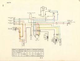 72 yamaha 100 wiring diagram just another wiring diagram blog • servicemanuals the junk man s adventures rh thejunkmanadv com yamaha motorcycle schematics yamaha outboard wiring diagram