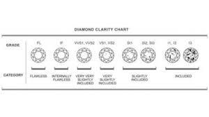 Diamond Clarity Guide Ultimate Diamond Guide