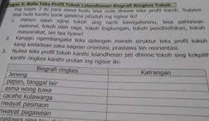 Jawaban tugas individu bahasa indonesia kelas 8 halaman 191 guru ilmu sosial. Jawaban Kirtya Basa Kelas 8 Halaman 29 Blog Sekolah